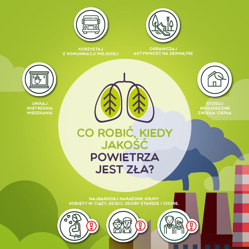 Grafika edukacyjno-poradnikowa przygotowana przez agencję MDI w ramach kampanii Oddech dla Opola.